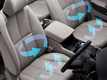 Вентиляція сидінь водія/пасажирів